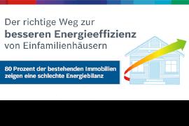 Energieeffizienz von Einfamilienhäusern