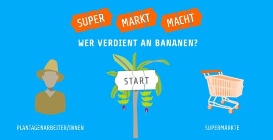 Viele der weltweit größten Supermarktketten sitzen in Europa. Verbindliche Regeln könnten ihre Macht beschränken.