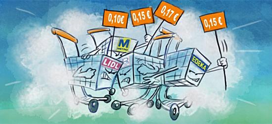 Supermärkte locken mit Billigpreisen – bezahlen müssen die Lieferanten.
