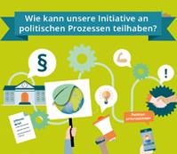(3) Zivilgesellschaftliche Initiative für nachhaltigen Konsum und sozial-ökologischen Wandel